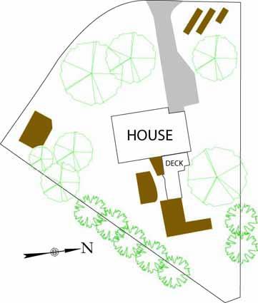 Garden Locations